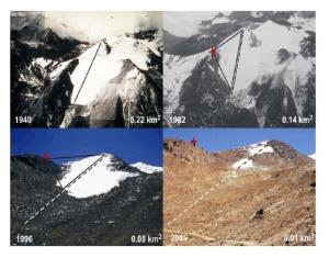 Retroceso del glaciar de Chacaltaya (La Paz, Bolivia)