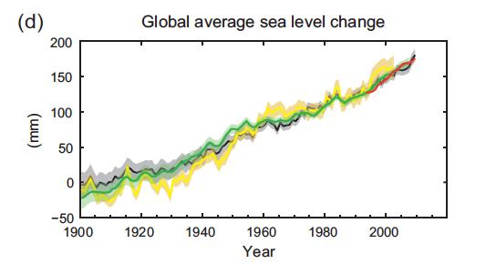 Cambios observados en el sistema climático - Reporte del Grupo de Trabajo I del IPCC (4/5)